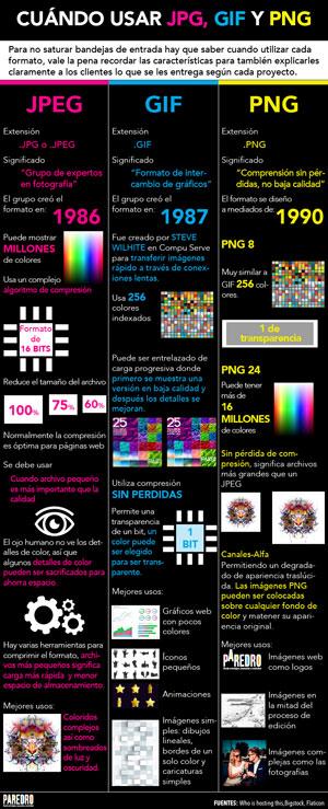 jpg-gif-png-infografia